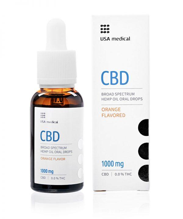 CBD olej 1000 mg