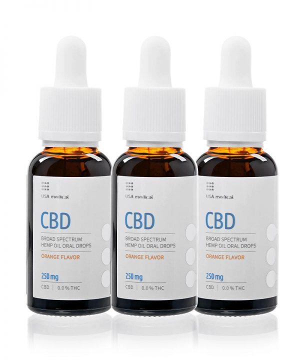 CBD olej 350 mg akcia