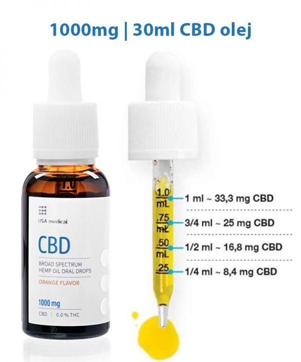 CBD olej flaša a dávkovaciou pipetou