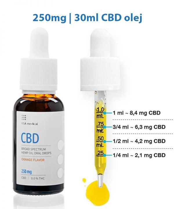 Užívanie CBD kolko mg dávkovať