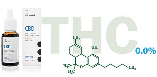 CBD bez THC USA medical